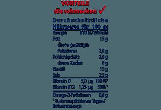 tabelle_FWR
